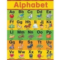 Teacher Created Resources® Alphabet Chart
