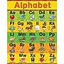 Teacher Created Resources Alphabet Chart