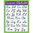 Teacher Created Resources® Modern Cursive Chart