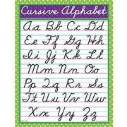 Teacher Created Resources® Modern Cursive Chart