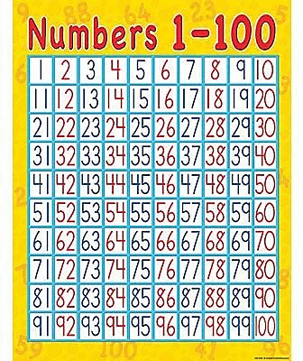 Printables 1 To 100 Chart teacher created numbers 1 100 chart chart