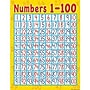 Teacher Created Resources® Numbers 1 - 100 Chart