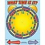 Teacher's Friend® Alarm Clock Chart