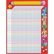 Teacher's Friend® Incentive Chart, School Time