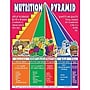 Teacher's Friend Nutrition Pyramid Chart
