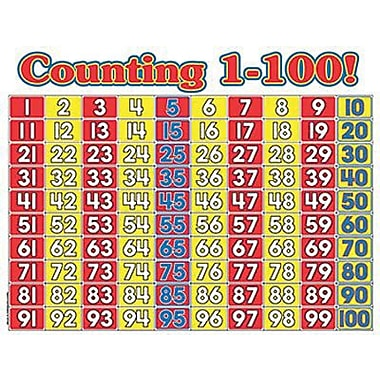 Teacher's Friend® Counting 1-100 Math Wall Chart