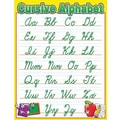 Teacher's Friend® Cursive Alphabet Chart