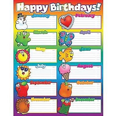 Teacher's Friend® Happy Birthday Chart