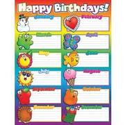 Teacher's Friend® Happy Birthday Chart