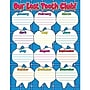 Teacher's Friend® Our Lost Tooth Club Chart