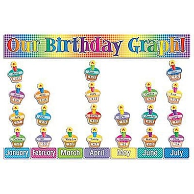 Teacher's Friend® Bulletin Board Set, Our Birthday Graph