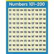 Creative Teaching Press™ Numbers 101-200 Math Chart