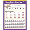 Creative Teaching Press™ Skip Counting By 2s Math Chart
