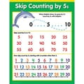 Creative Teaching Press™ Skip Counting By 5s Math Chart