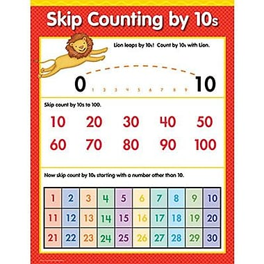 Creative Teaching Press™ Skip Counting By 10s Math Chart