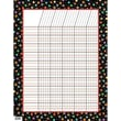 Creative Teaching Press™ Incentive Chart, Dots On Black