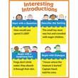 Creative Teaching Press™ Interesting Introductions Chart