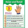 Creative Teaching Press™ Read and Retell Chart
