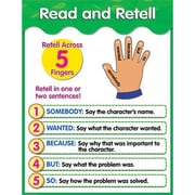 Creative Teaching Press™ Read and Retell Chart
