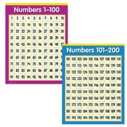 Creative Teaching Press™ Primary Math Chart