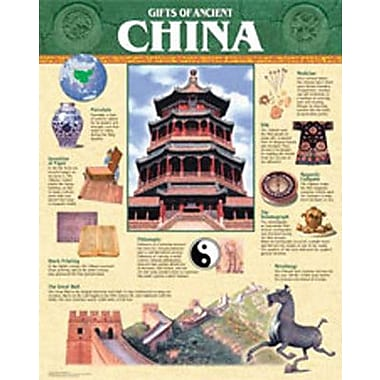 Creative Teaching Press™ Gifts of Ancient China Chart