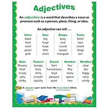 Creative Teaching Press™ Adjectives Chart