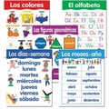 Creative Teaching Press™ Spanish Basic Skills Chart