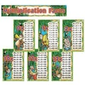 Edupress® Bulletin Board Set, Multiplication Monkeys