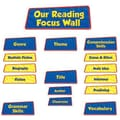 Edupress® Bulletin Board Set, Reading Focus Wall