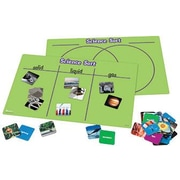 Learning Resources® Science Sort Activity Set