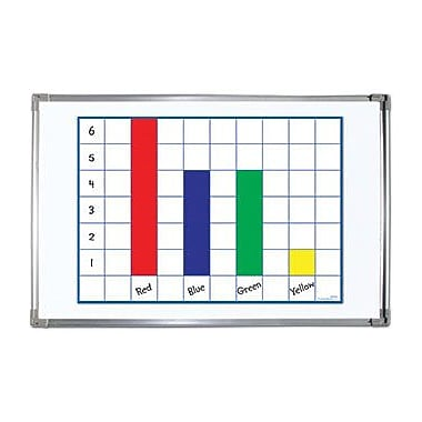 Learning Resources® Magnetic Graphing Paper