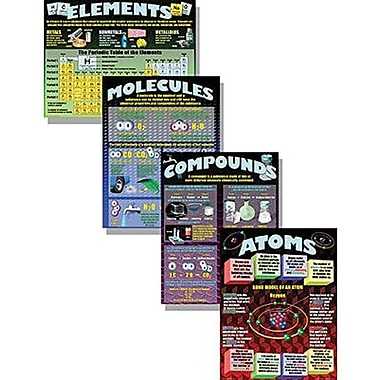 McDonald Publishing® Poster Set, Atoms, Elements, Molecule and Compounds