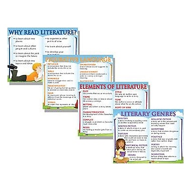 McDonald Publishing® Poster Set, Literature Teaching