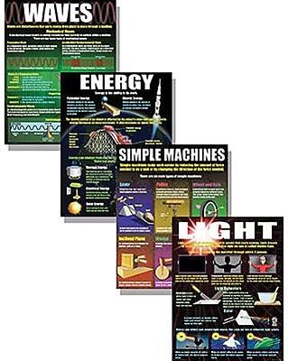 McDonald Publishing Poster Set, Physical Science Basics 932742