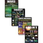 McDonald Publishing® Poster Set, Physical Science Basics