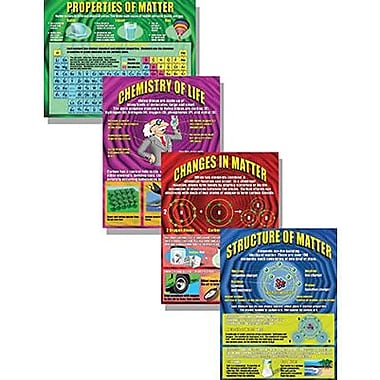 McDonald Publishing® Poster Set, Chemistry