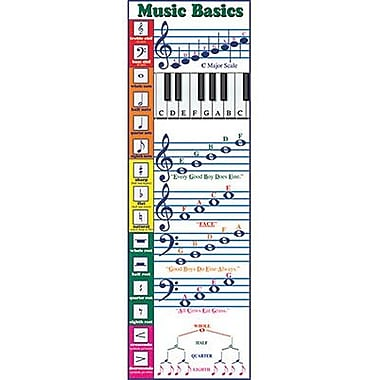 McDonald Publishing® Colossal Poster, Music Basics