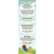 McDonald Publishing® Colossal Poster, Integer Rules
