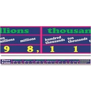 "McDonald Publishing MC-Y1549 39"" x 2.25"" Straight Math Place Value Brainy Border, Multicolor"