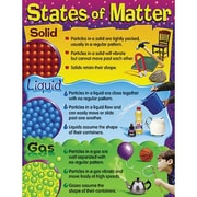 Trend Enterprises® States of Matter Learning Chart