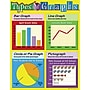 Trend Enterprises® Types of Graphs Learning Chart