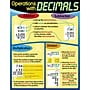 Trend Enterprises® Operations With Decimals Learning Chart