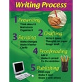 Trend Enterprises® Writing Process Learning Chart