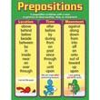 Trend Enterprises® Prepositions Learning Chart