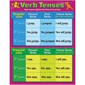 Trend Enterprises® Verb Tenses Learning Chart