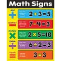 Trend Enterprises® Math Signs Learning Chart