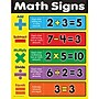 Trend Enterprises T-38169 Math Signs Learning Chart Buy