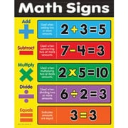 Trend Enterprises T-38169 Math Signs Learning Chart