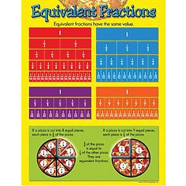 Trend Enterprises® Equivalent Fractions Learning Chart