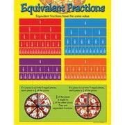 Trend Enterprises® Equivalent Fractions Learning Chart